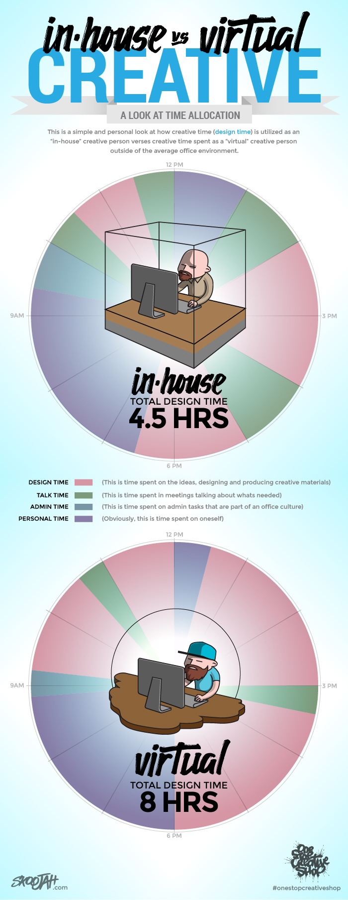 in-housevsvirtual_infographic-01